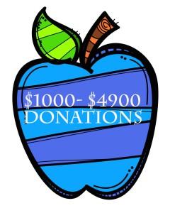 1000donations
